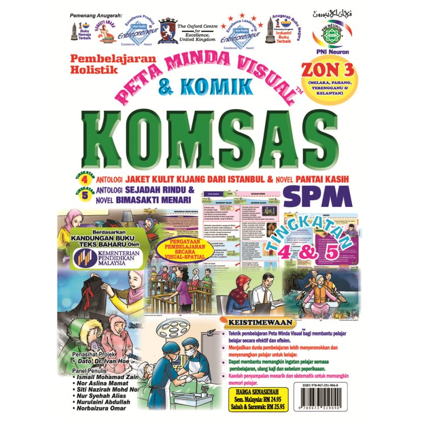 PEMBELAJARAN HOLISTIK PMV KOMSAS  SPM   TING 4 & 5  (ZONE 3)