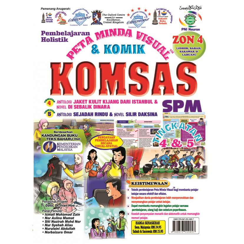 PEMBELAJARAN HOLISTIK PMV KOMSAS  SPM   TING 4 & 5  (ZONE 4)