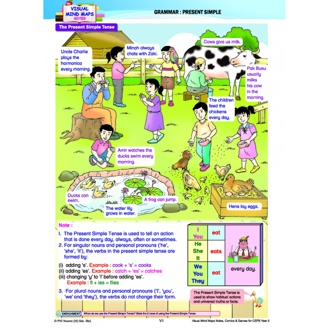 Buku Rampaian KSSR Semakan CEFR Aligned  English Year 5