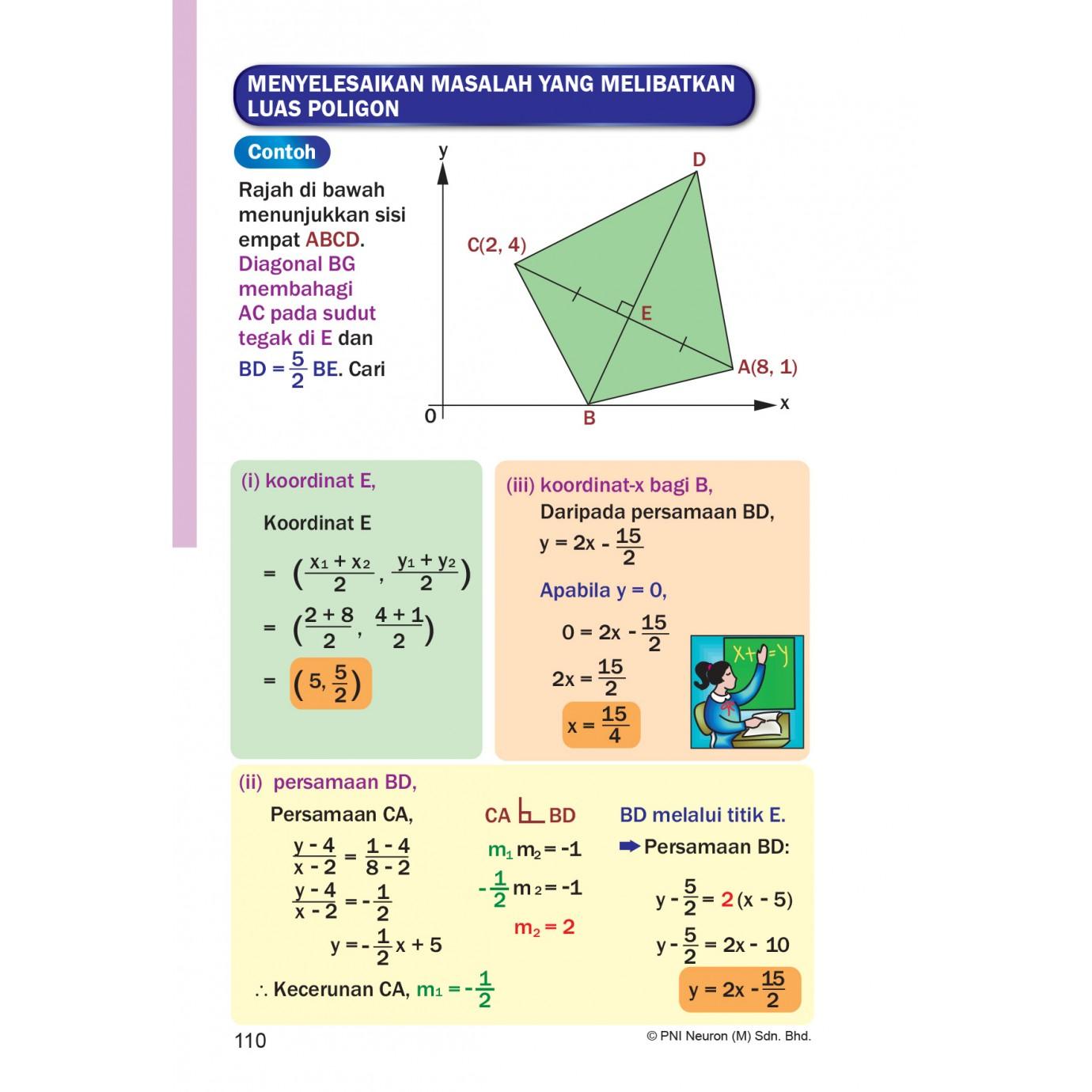 Revisi Mobil KSSM & SPM Matematik Tambahan Tingkatan 4&5